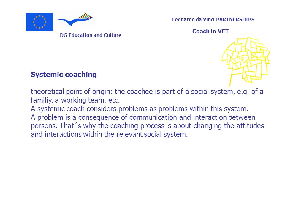 Systemic coachingtheoretical point of origin: the coachee is part of a social system, e.g. of a familiy, a working team, etc.