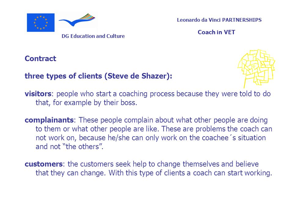 Contract three types of clients (Steve de Shazer):