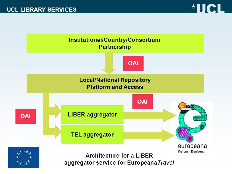 Institutional/Country/Consortium Partnership