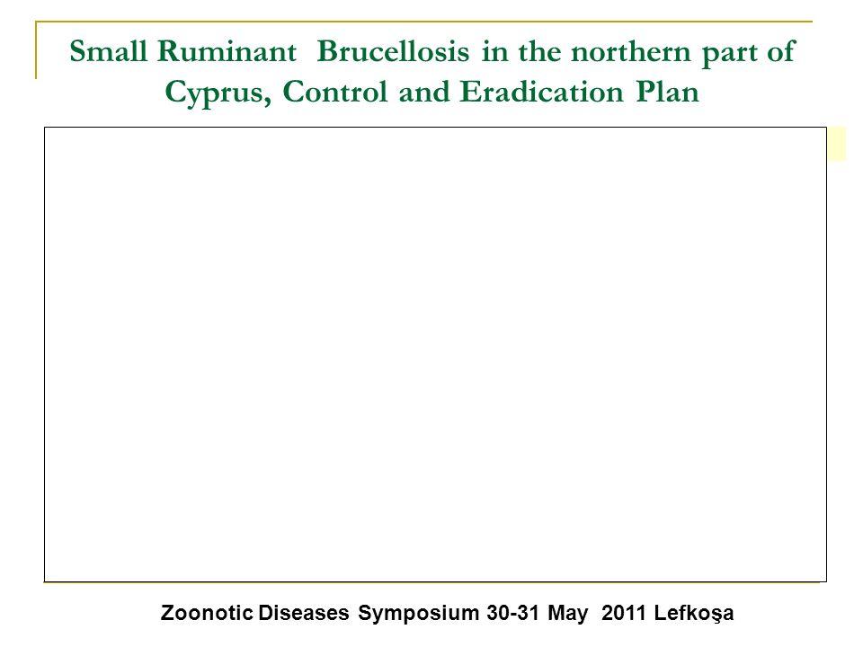 Zoonotic Diseases Symposium 30-31 May 2011 Lefkoşa