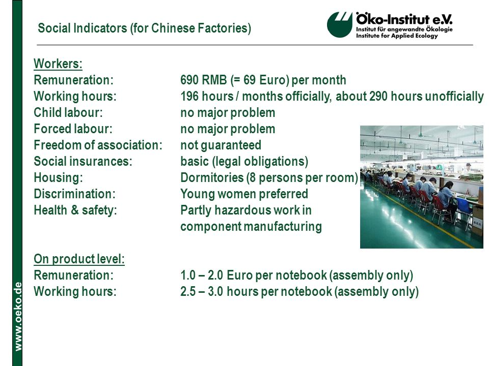Social Indicators (for Chinese Factories)