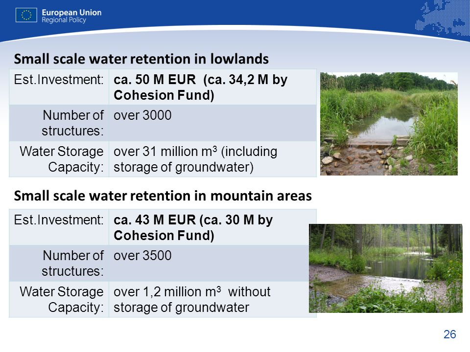 Small scale water retention in lowlands