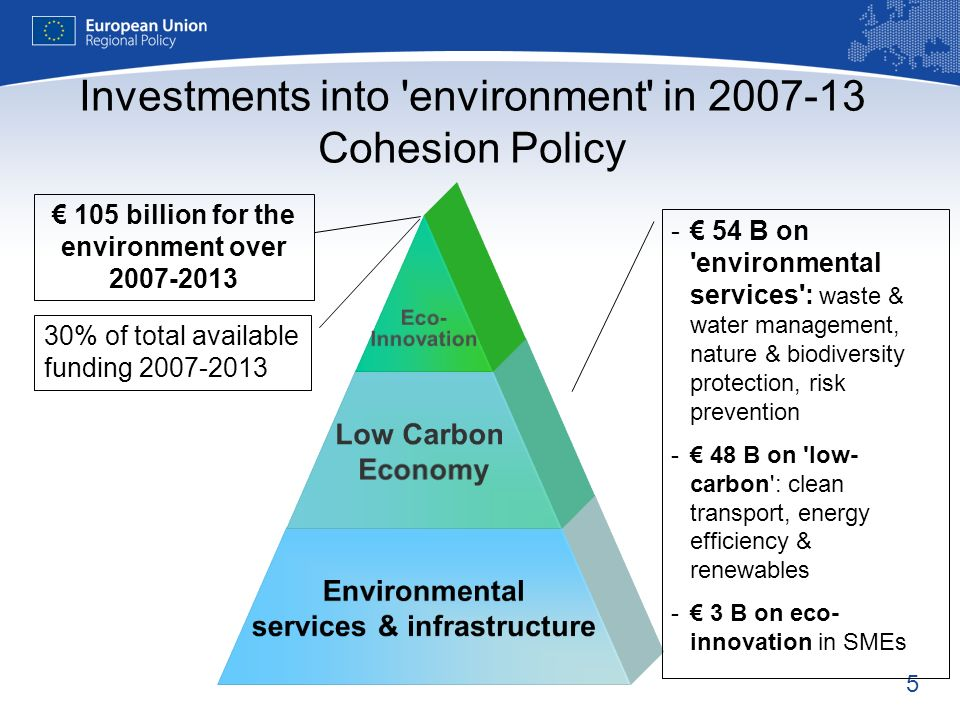 Investments into environment in 2007-13 Cohesion Policy