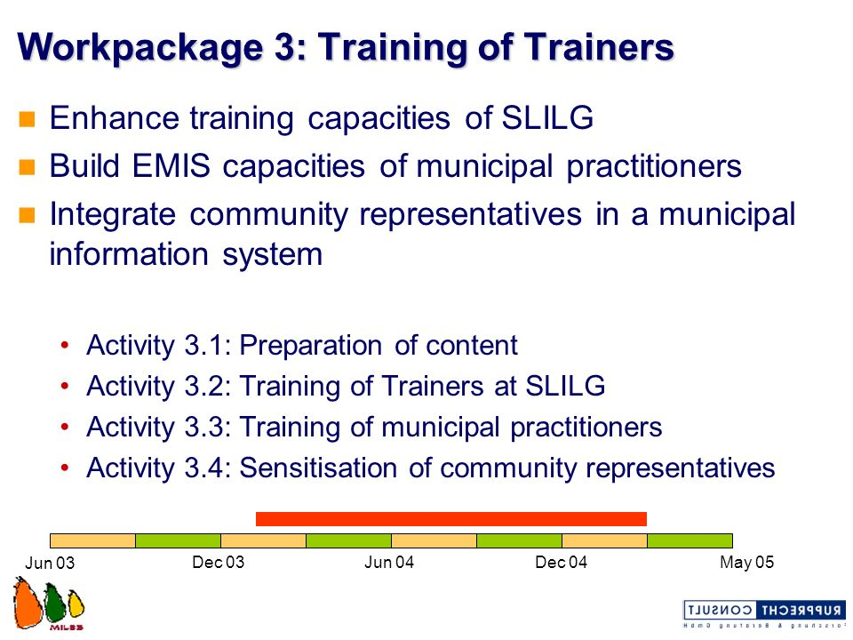 Workpackage 3: Training of Trainers