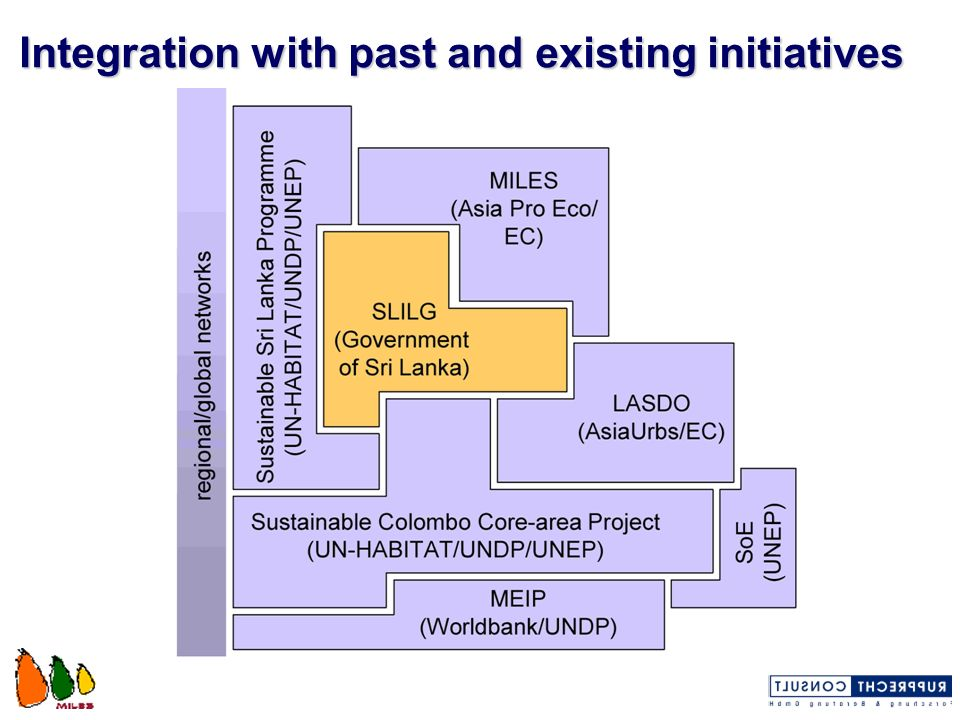 Integration with past and existing initiatives