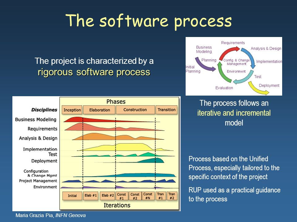 The software process The project is characterized by a rigorous software process. The process follows an iterative and incremental model.