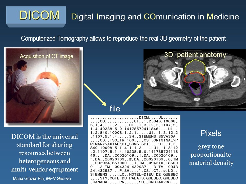 Digital Imaging and COmunication in Medicine