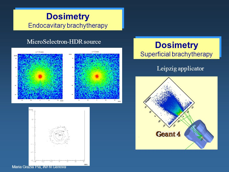 Dosimetry Dosimetry Endocavitary brachytherapy