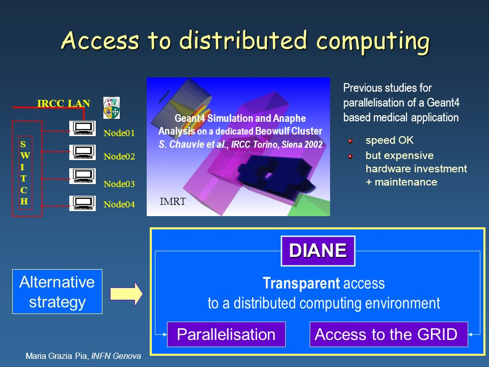 Access to distributed computing