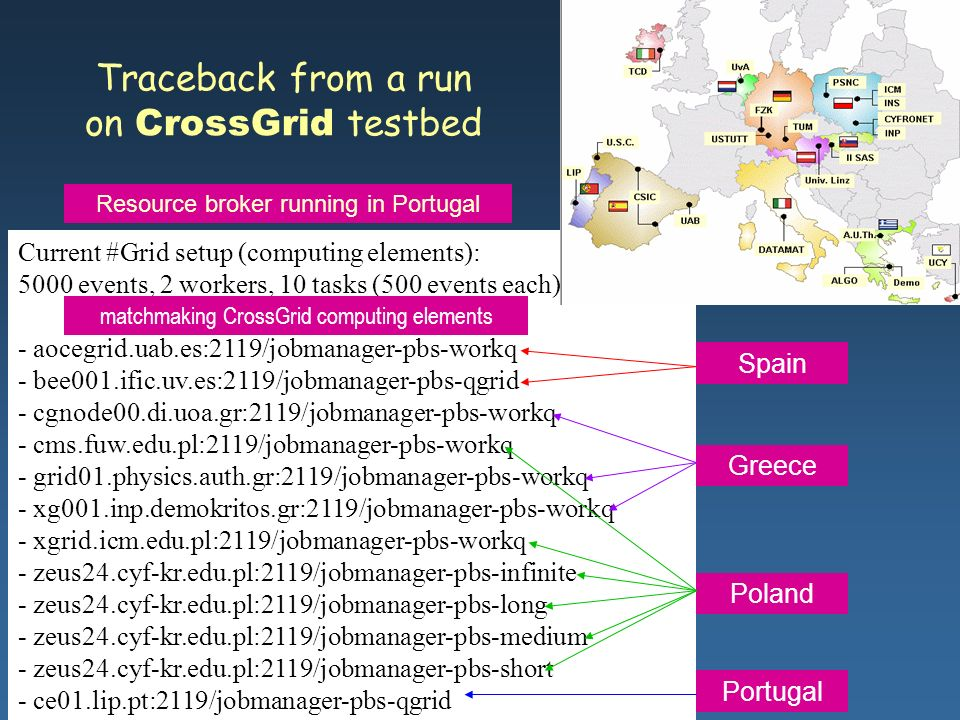 Traceback from a run on CrossGrid testbed