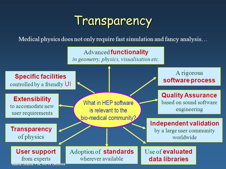 Transparency Medical physics does not only require fast simulation and fancy analysis… Advanced functionality.