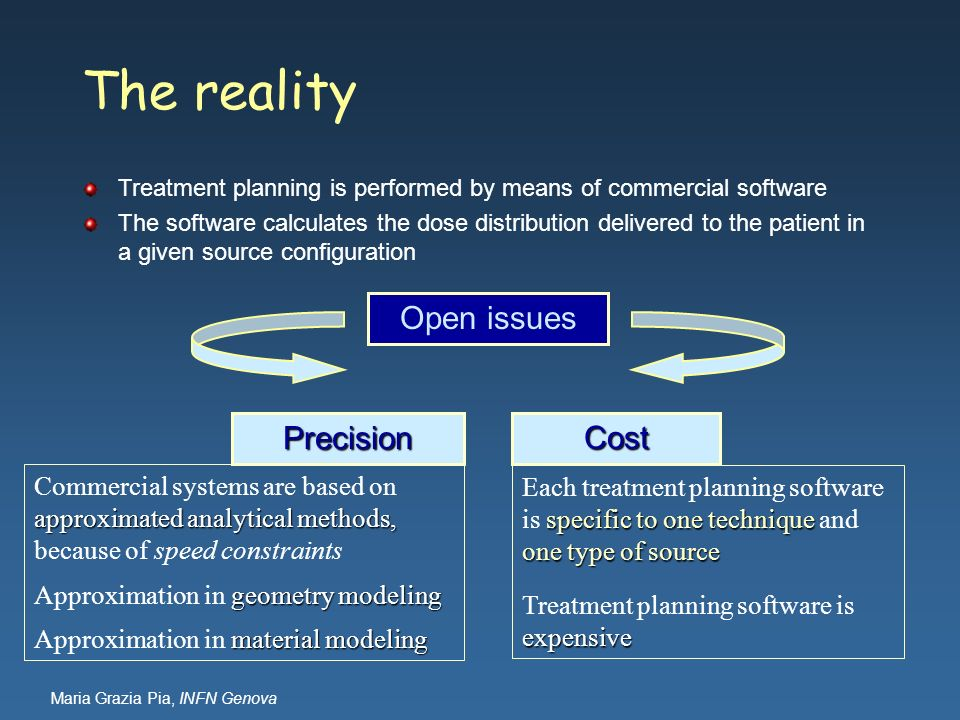The reality Open issues Precision Cost