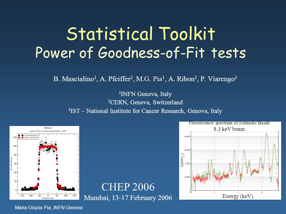 Statistical Toolkit Power of Goodness-of-Fit tests