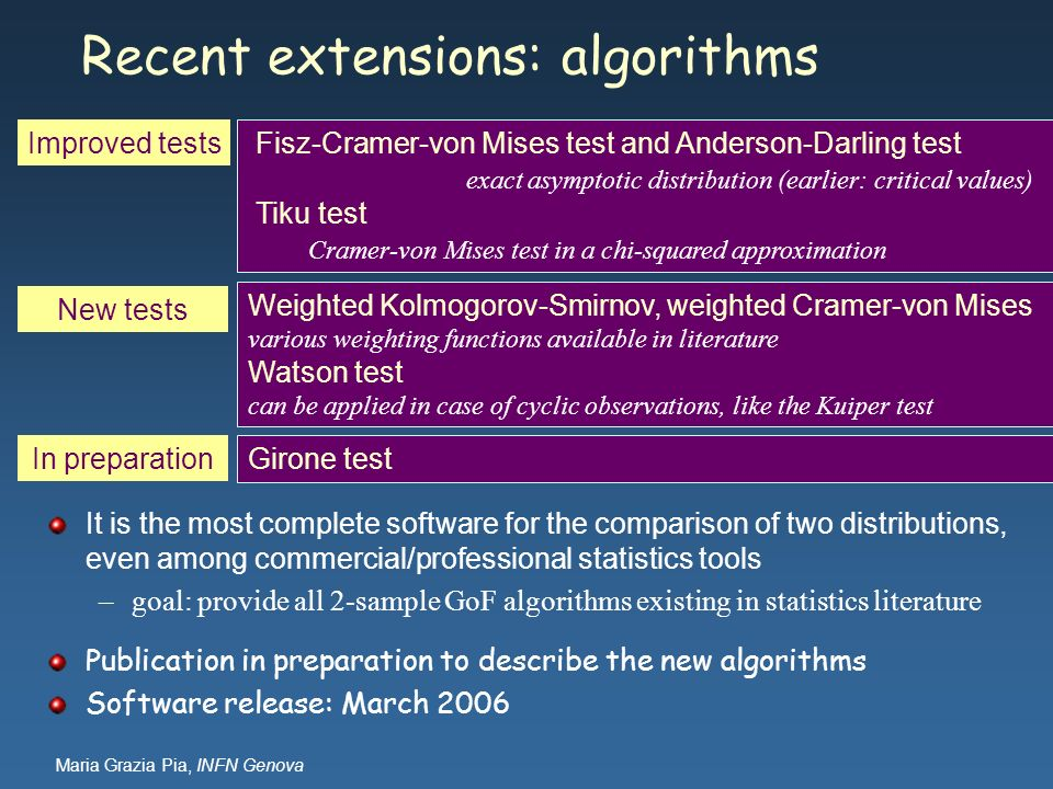 Recent extensions: algorithms