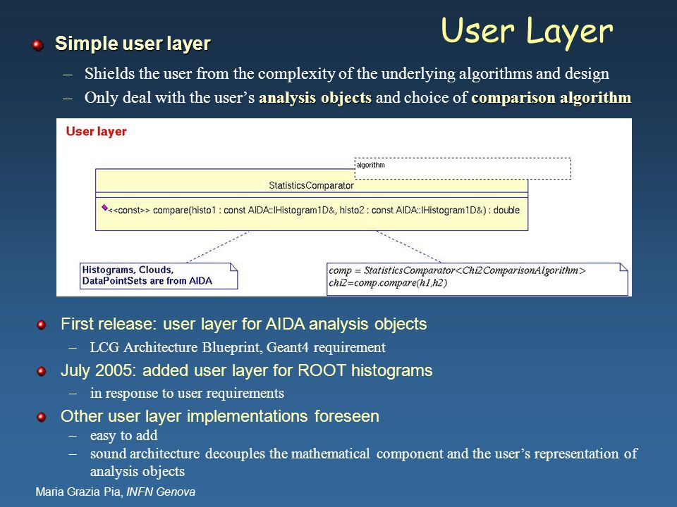 User Layer Simple user layer