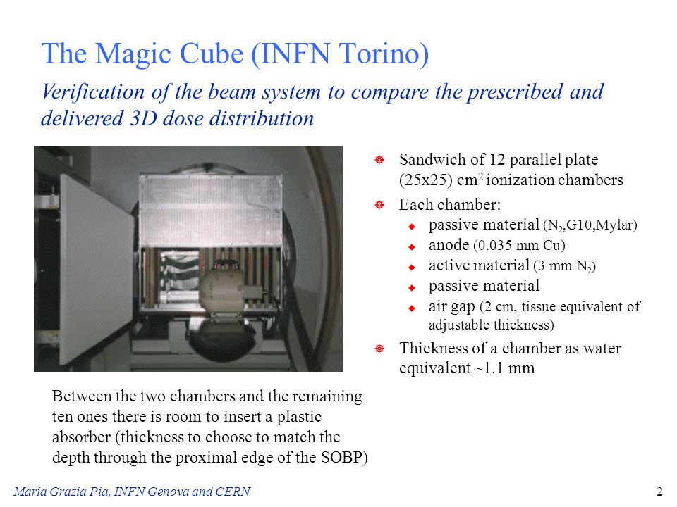 The Magic Cube (INFN Torino)