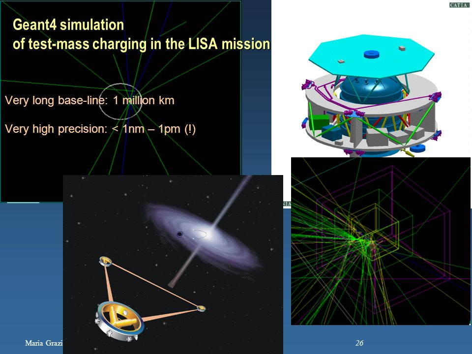 Geant4 simulation of test-mass charging in the LISA mission