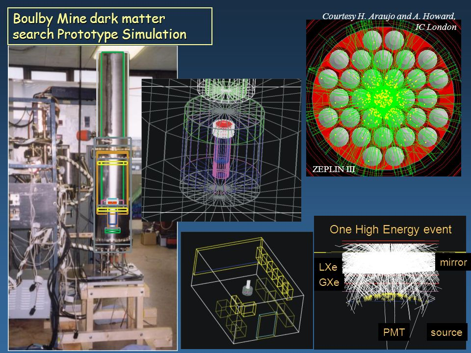 Boulby Mine dark matter search Prototype Simulation