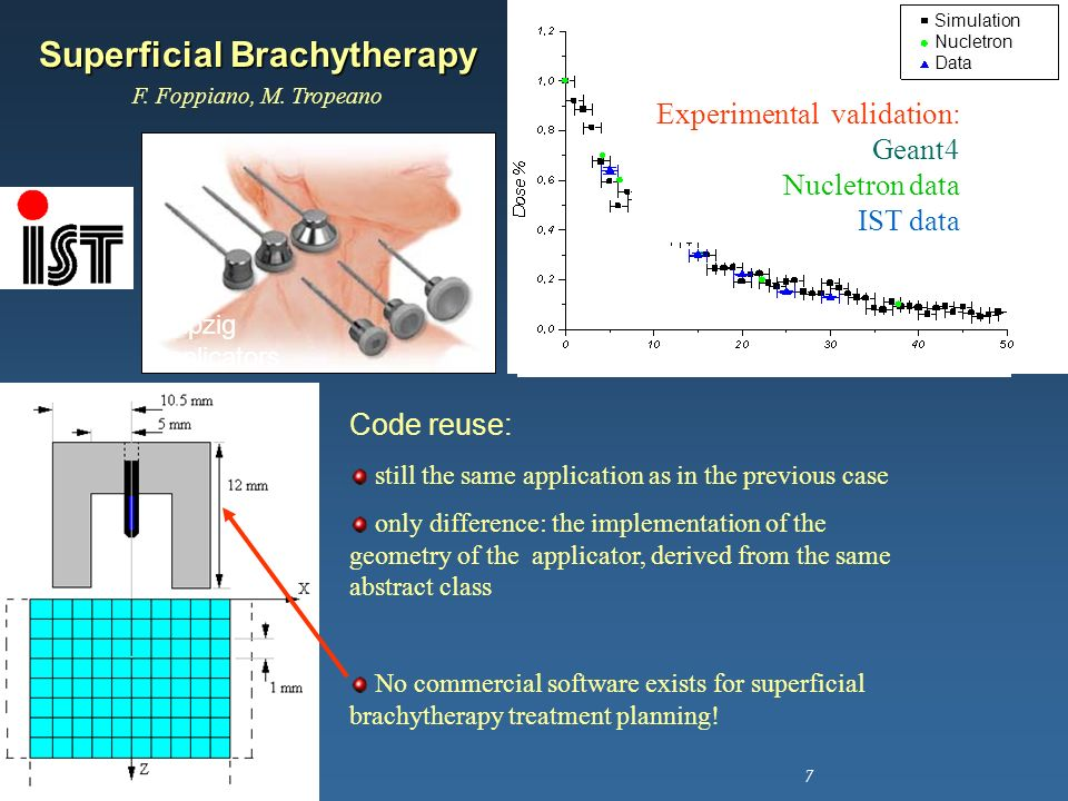 Superficial Brachytherapy