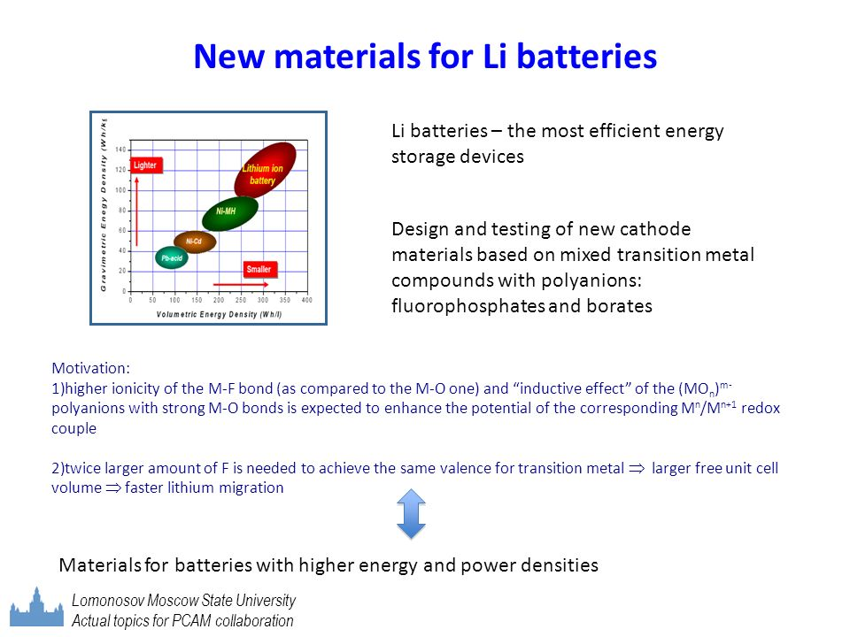 New materials for Li batteries