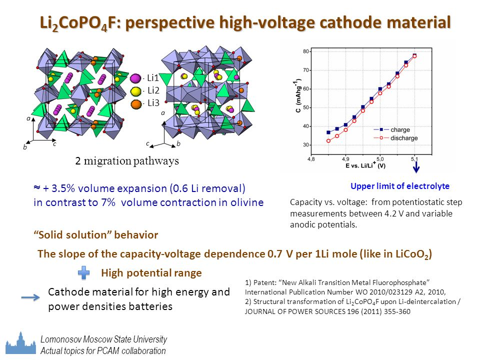 Li2CoPO4F: perspective high-voltage cathode material