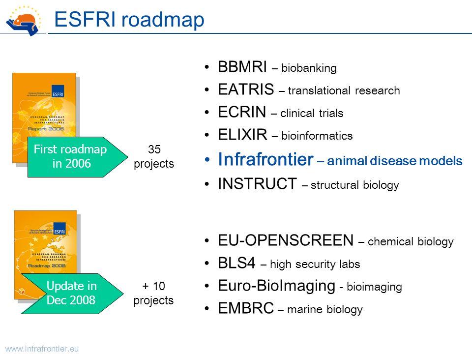 ESFRI roadmap Infrafrontier – animal disease models BBMRI – biobanking