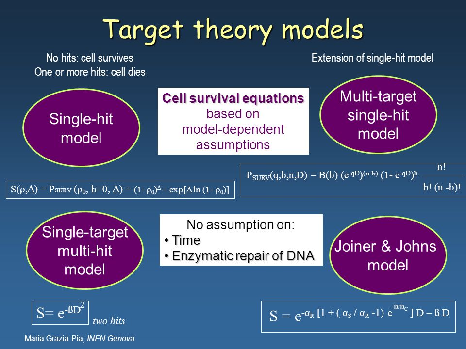 Target theory models Multi-target single-hit model Single-hit model