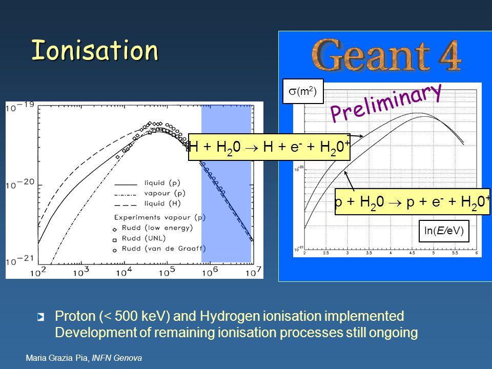 Ionisation Preliminary H + H20  H + e- + H20+ p + H20  p + e- + H20+