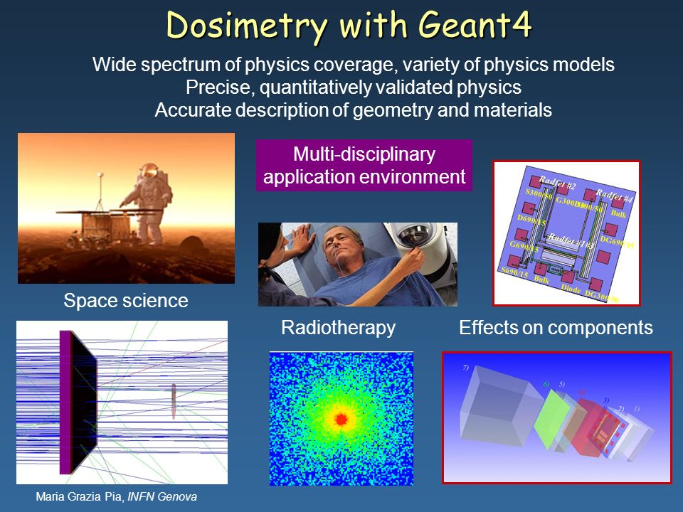 Dosimetry with Geant4 Wide spectrum of physics coverage, variety of physics models. Precise, quantitatively validated physics.