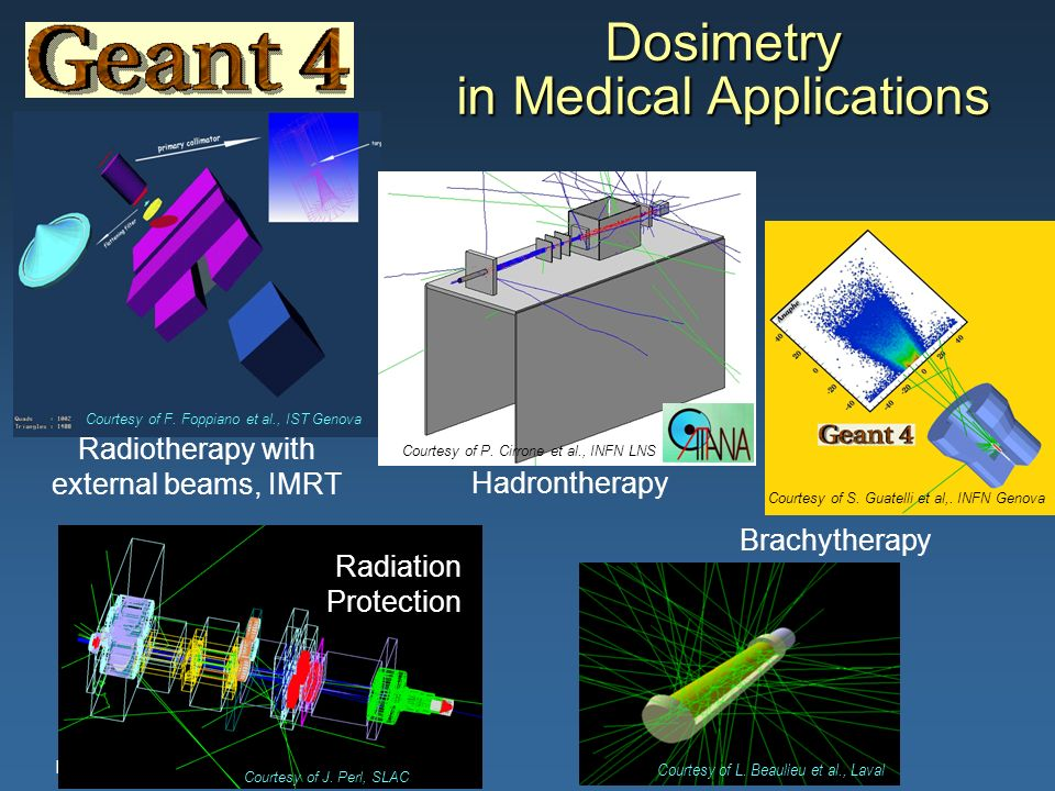 Dosimetry in Medical Applications
