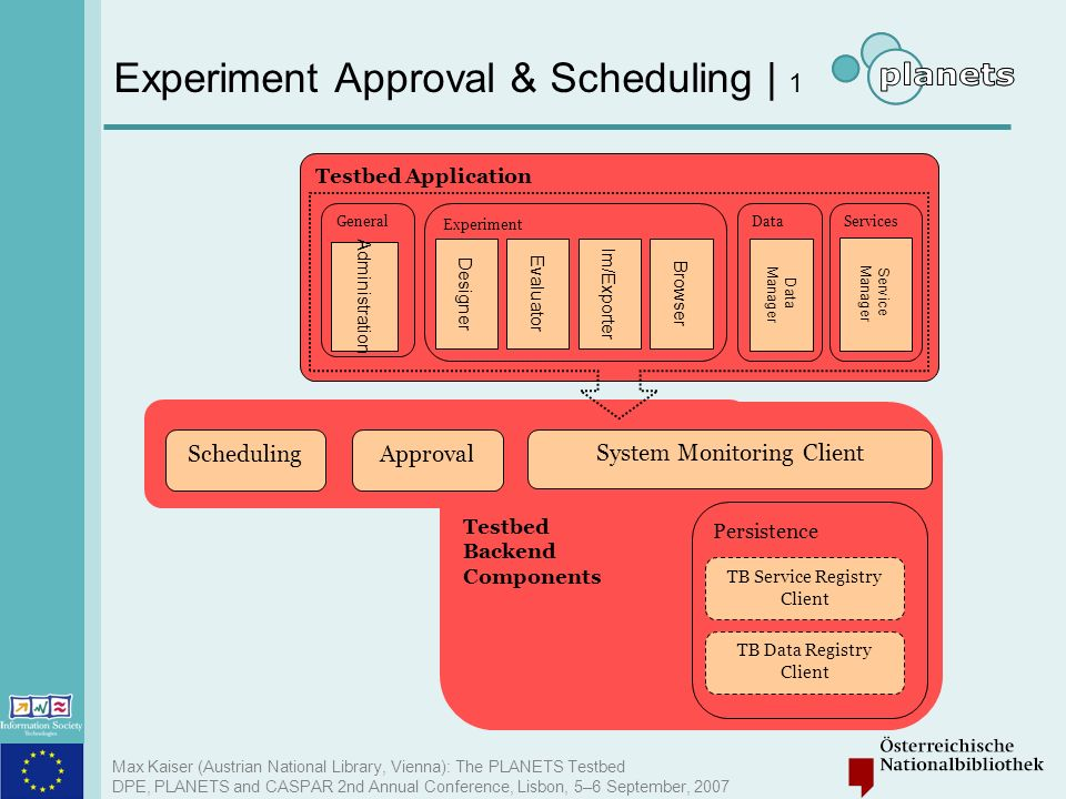 Experiment Approval & Scheduling | 1