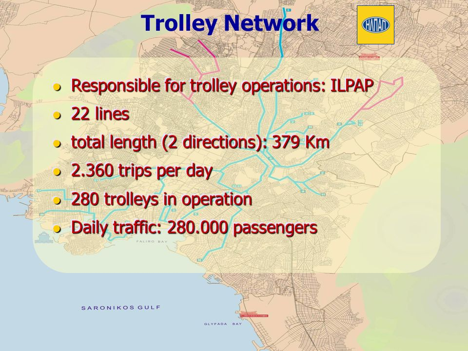 Trolley Network Responsible for trolley operations: ILPAP 22 lines