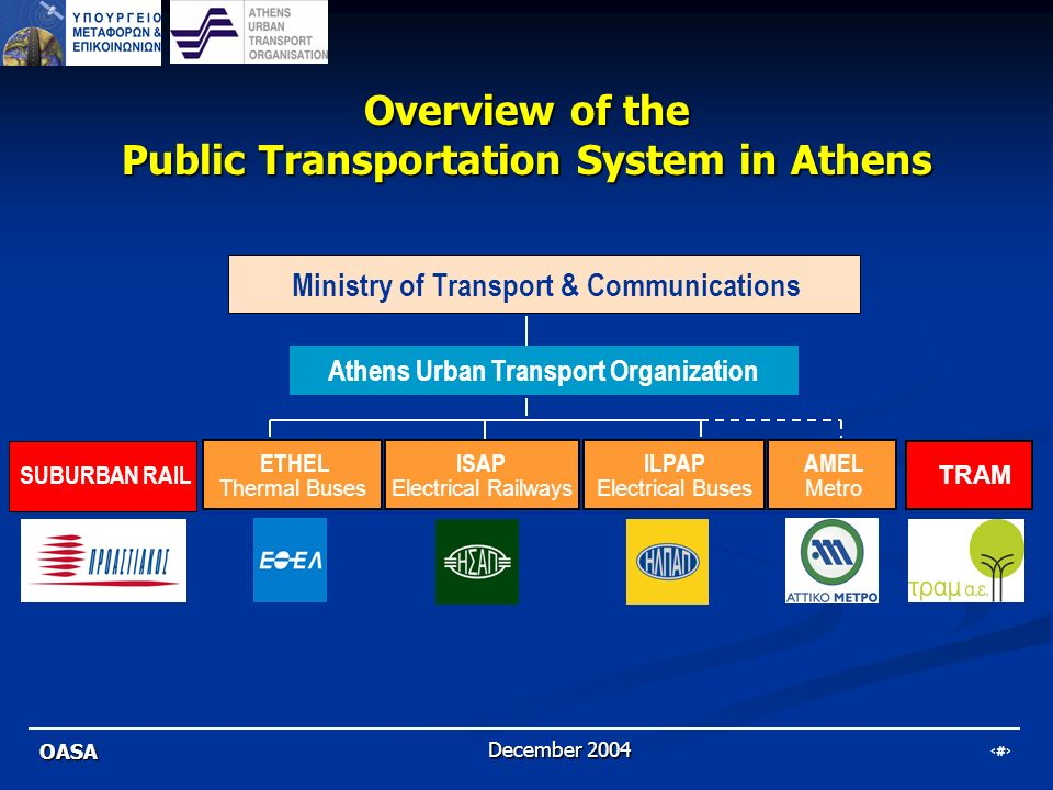 Overview of the Public Transportation System in Athens
