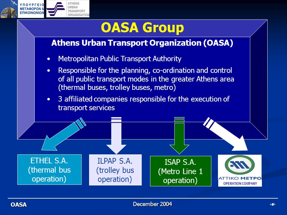 Athens Urban Transport Organization (OASA)