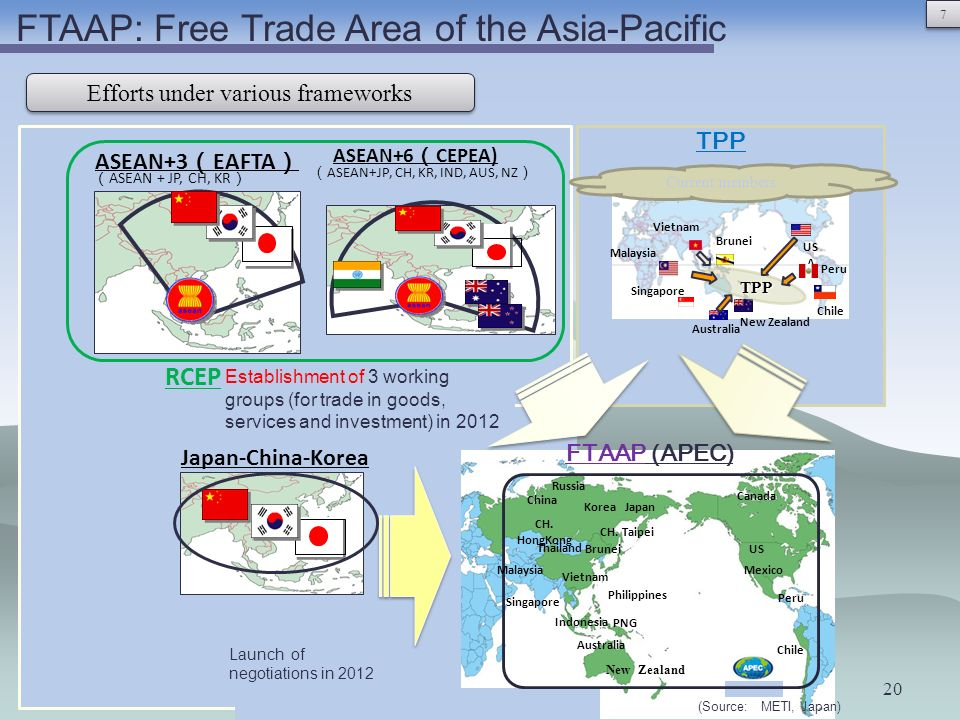 FTAAP: Free Trade Area of the Asia-Pacific