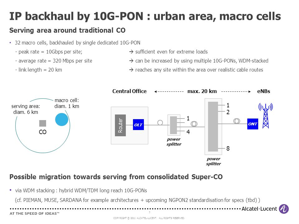 IP backhaul by 10G-PON : urban area, macro cells