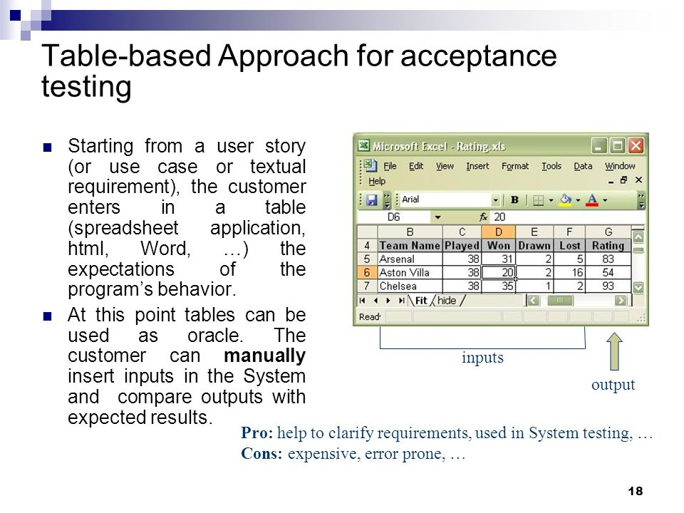 Table-based Approach for acceptance testing