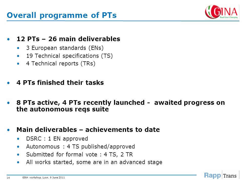 Overall programme of PTs