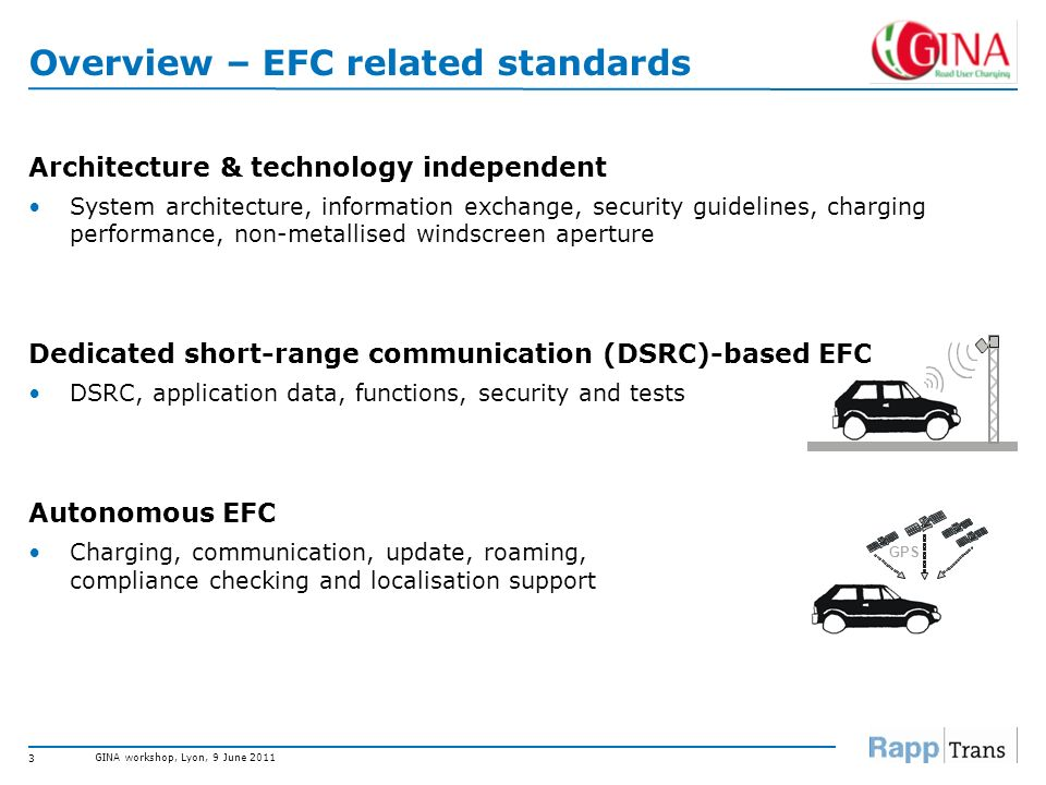 Overview – EFC related standards