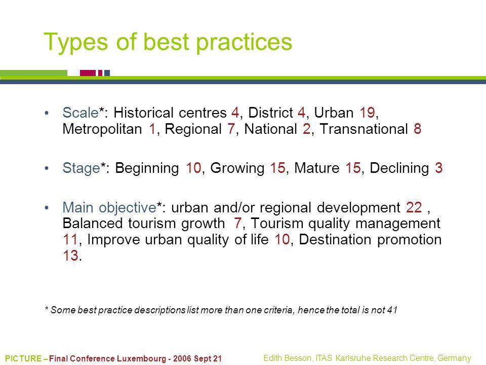 Types of best practices