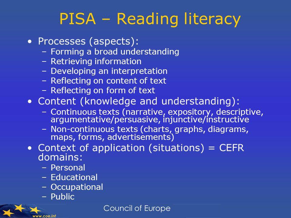 PISA – Reading literacy