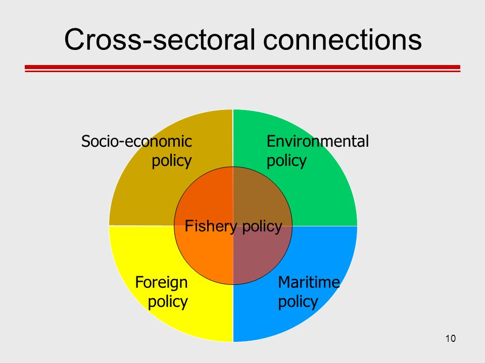 Cross-sectoral connections