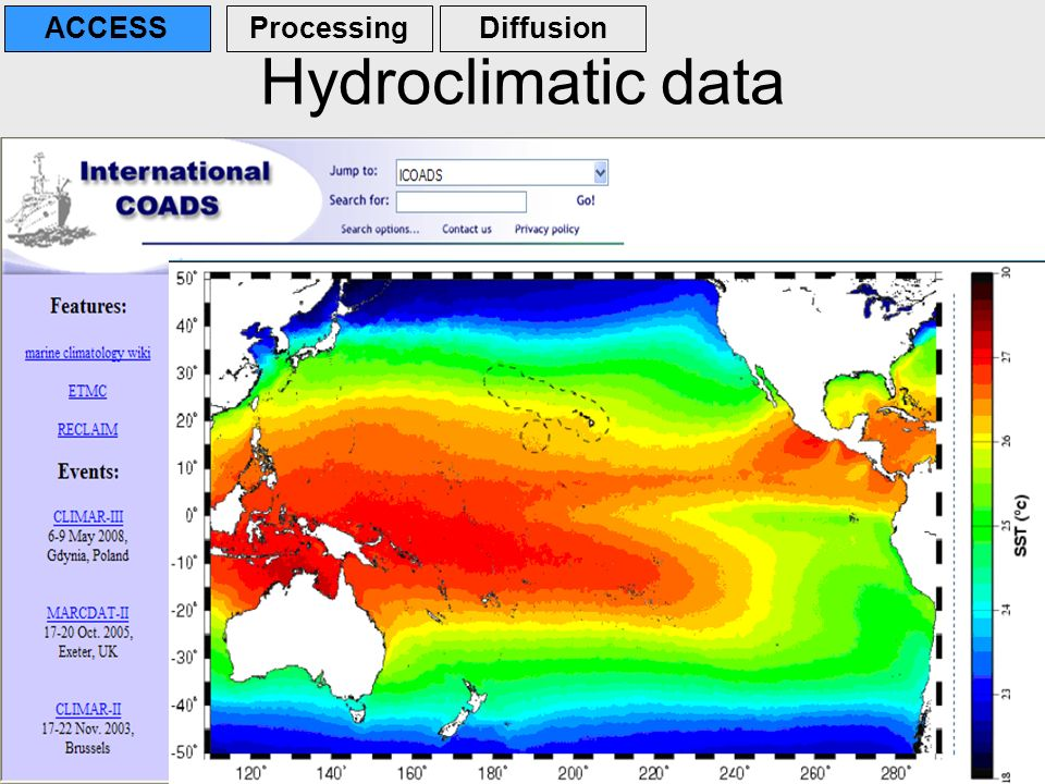 Hydroclimatic data ACCESS Processing Diffusion Hydroclimatic data
