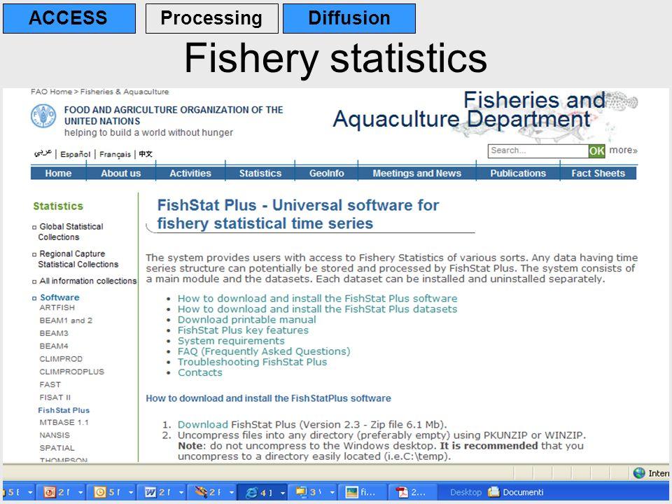 Fishery statistics ACCESS Processing Diffusion Fishery statistics