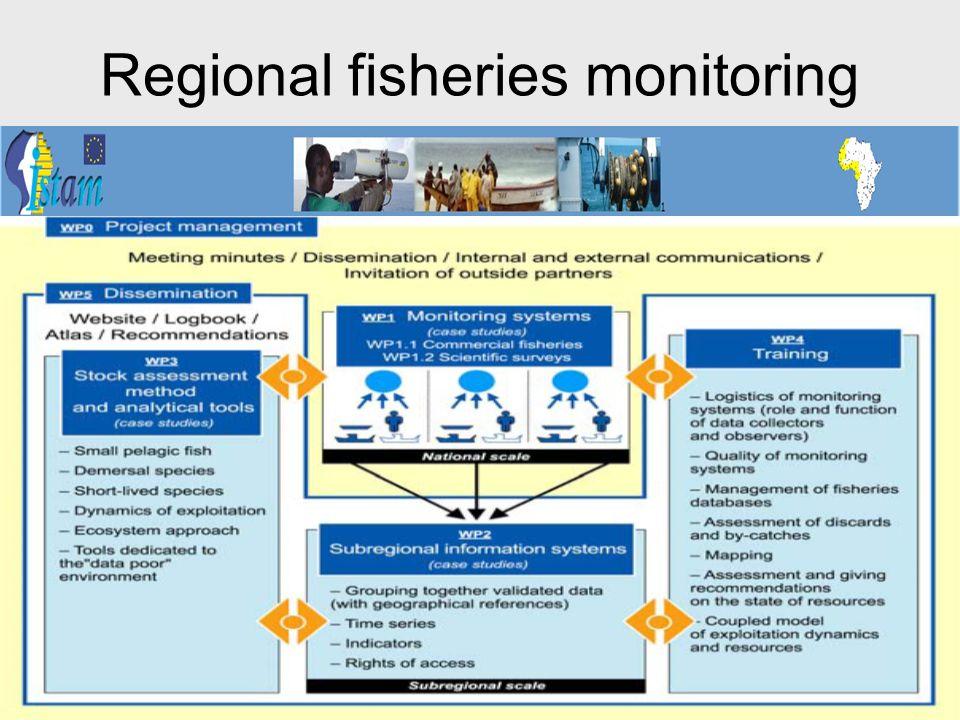 Regional fisheries monitoring