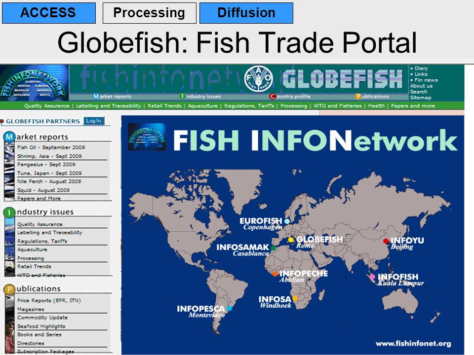 Globefish: Fish Trade Portal
