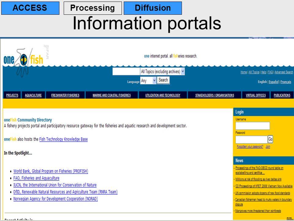 Information portals ACCESS Processing Diffusion