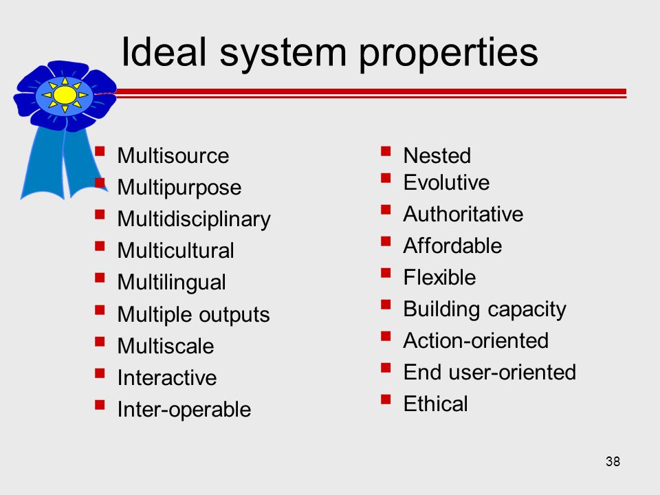 Ideal system properties