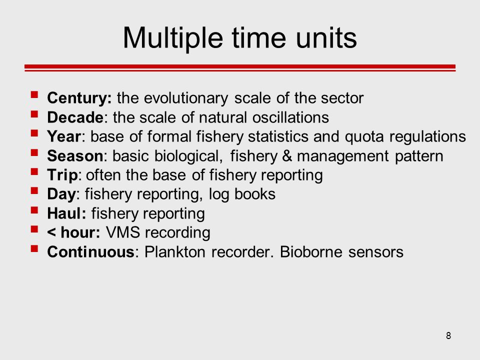 Multiple time units Century: the evolutionary scale of the sector