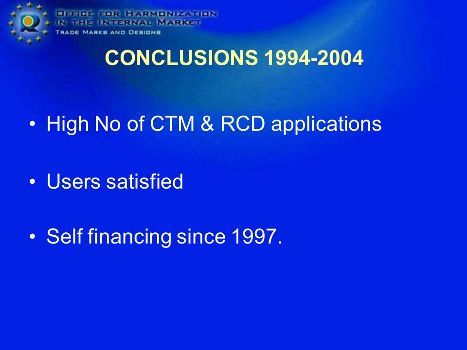 CONCLUSIONS 1994-2004 High No of CTM & RCD applications Users satisfied Self financing since 1997.